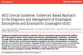 ACG发布食管嗜酸粒细胞增多症和EoE诊治指南