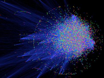 Cell:最大规模的人类蛋白质互作组图谱
