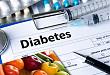 糖尿病饮食管理:升糖指数及血糖负荷